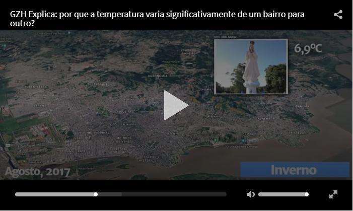 GaúchaZH é um exemplo que utiliza vídeos nas publicações digitais